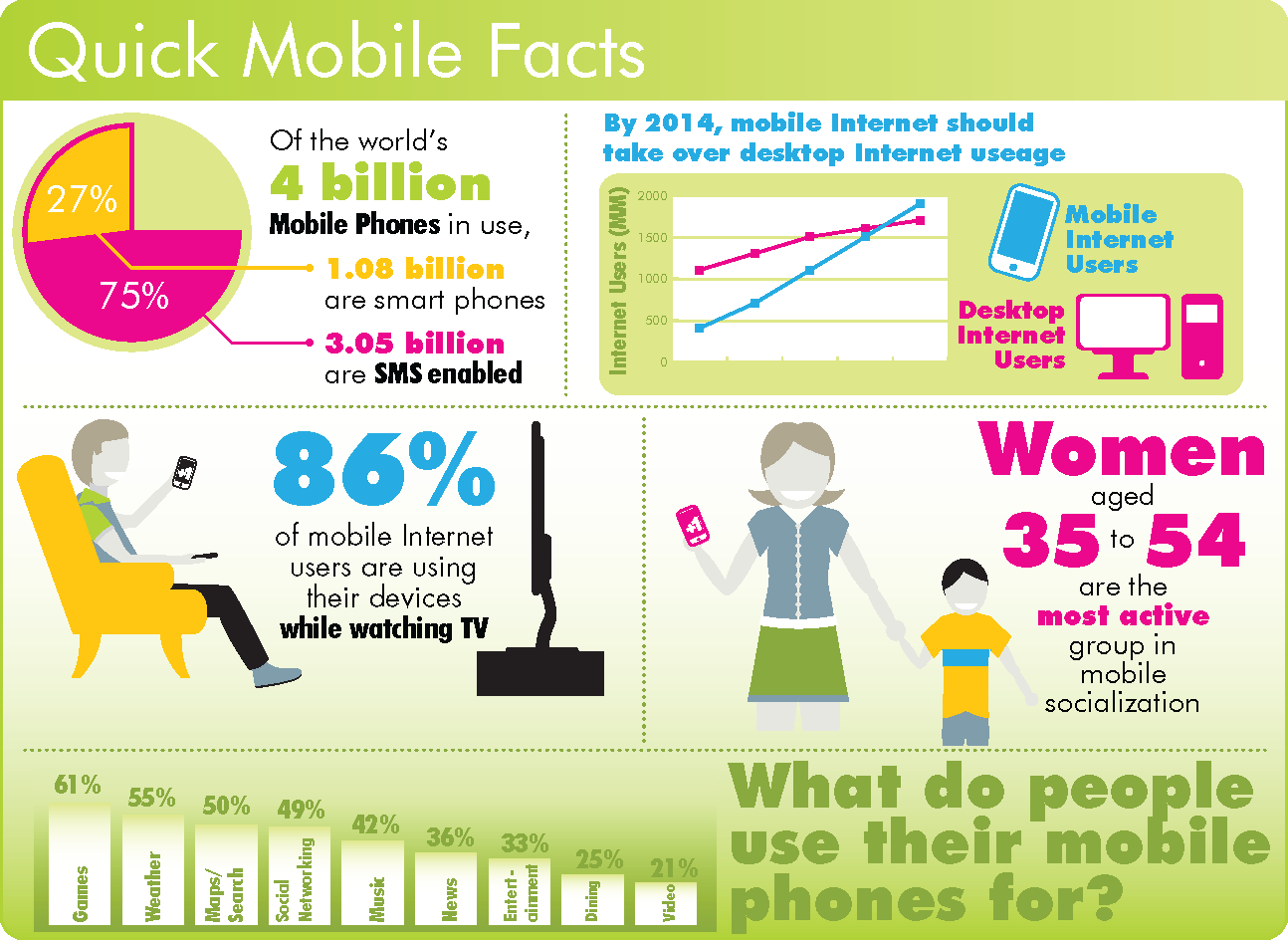 Quick-Mobile-Facts1-3.png